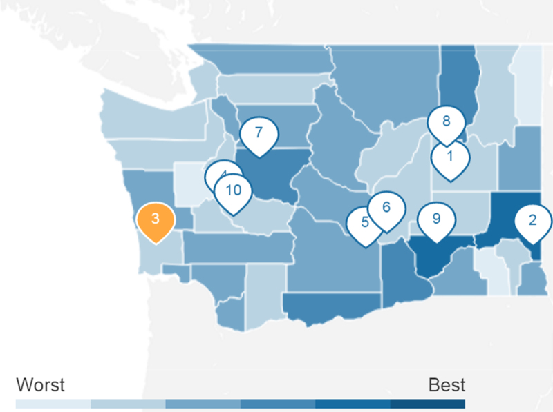 South Bend scored 3rd for Safest City in Washington State